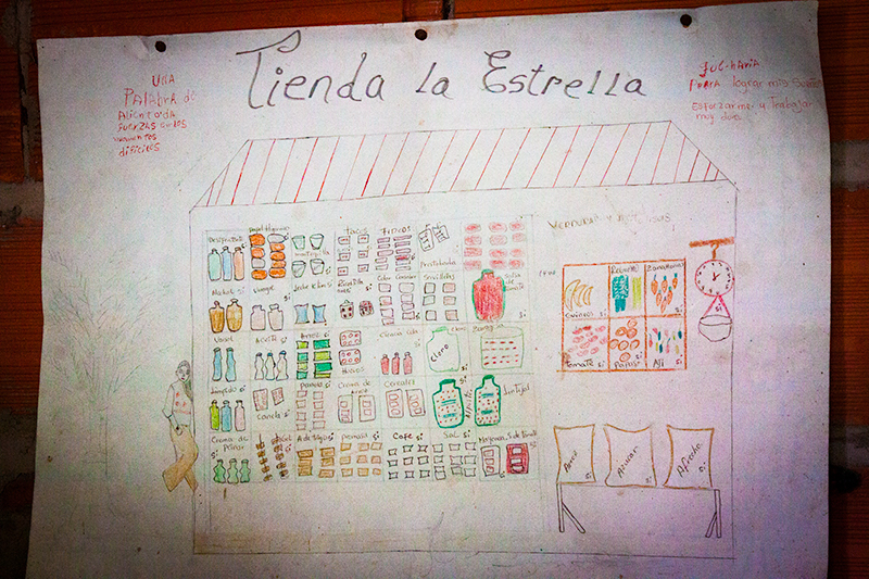 "The business plan Doña Sol Altamar drew before opening her store called ""La Estrella."""